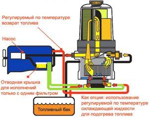 toplivniy-filtr-dlya-dizelya