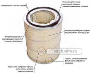 vozduh-filter